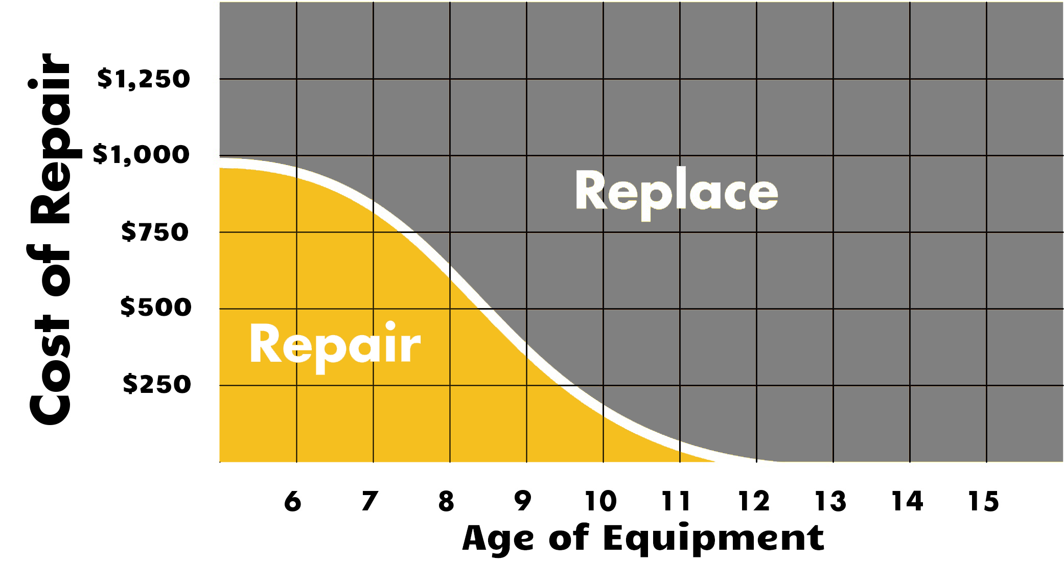 Furnace-Repair-Chart.png