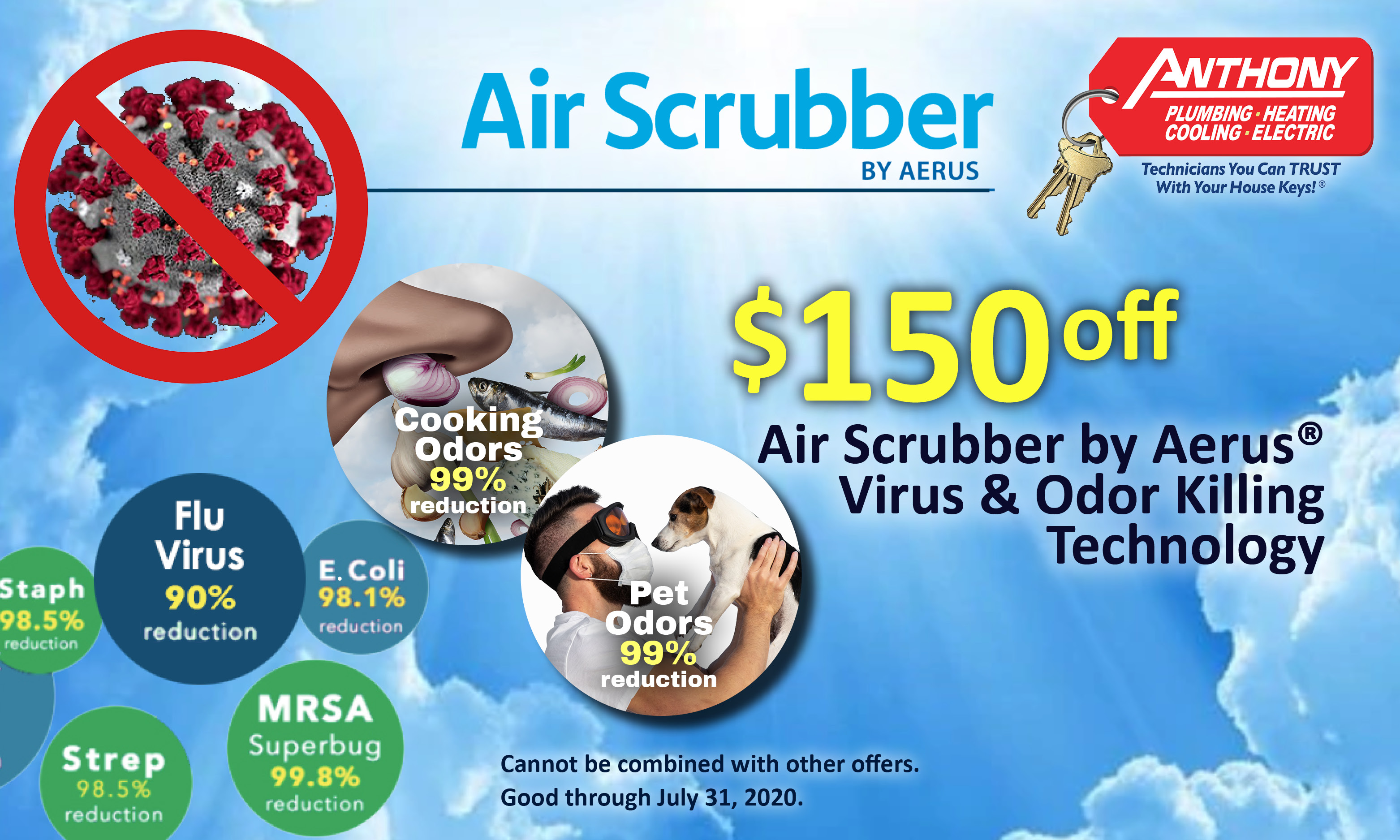 air scrubber for odors - 750x450-2